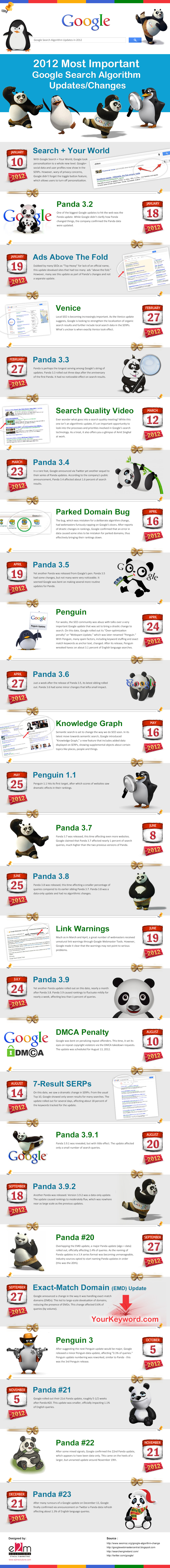 Google-Search-Algorithm-Updates-2012