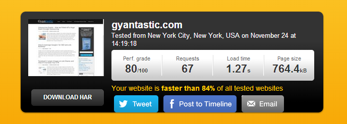 gyantastic.com-speed-test