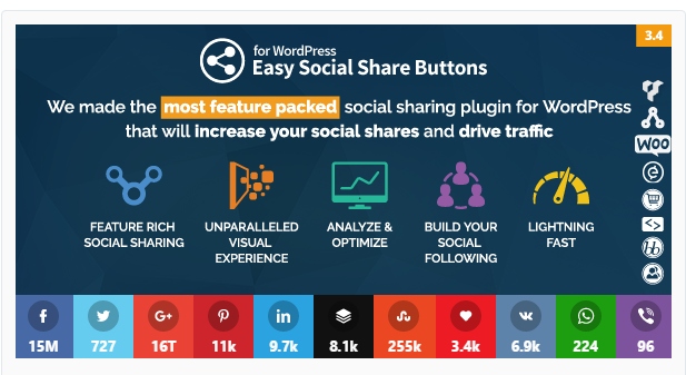 Easy Social Share Buttons - WordPress Social Sharing Plugin