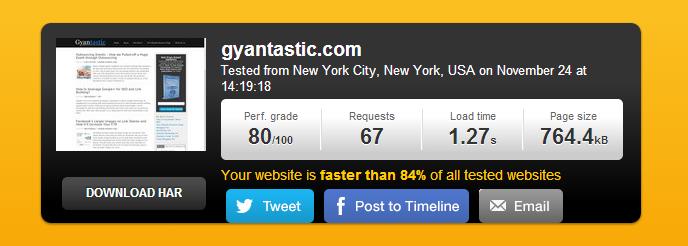 gyantastic.com-speed-test